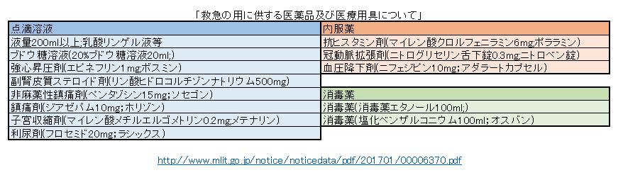 f:id:nitrotake8:20180513012017p:plain