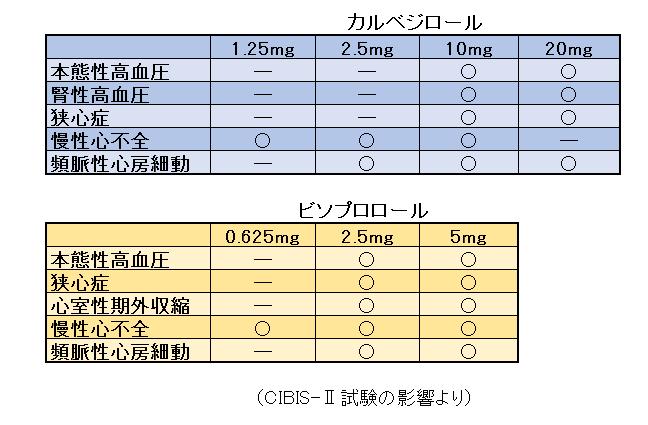 f:id:nitrotake8:20181028125620p:plain