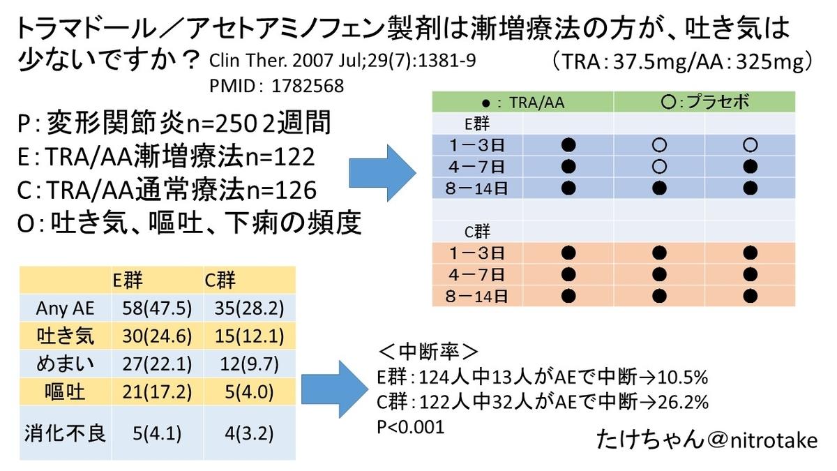 f:id:nitrotake8:20190418212000j:plain
