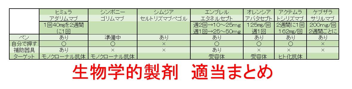 f:id:nitrotake8:20190519221212p:plain