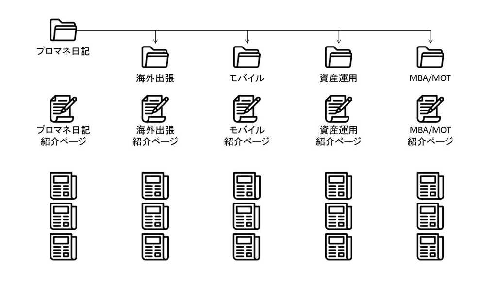f:id:nittakeshi:20180929062449j:plain