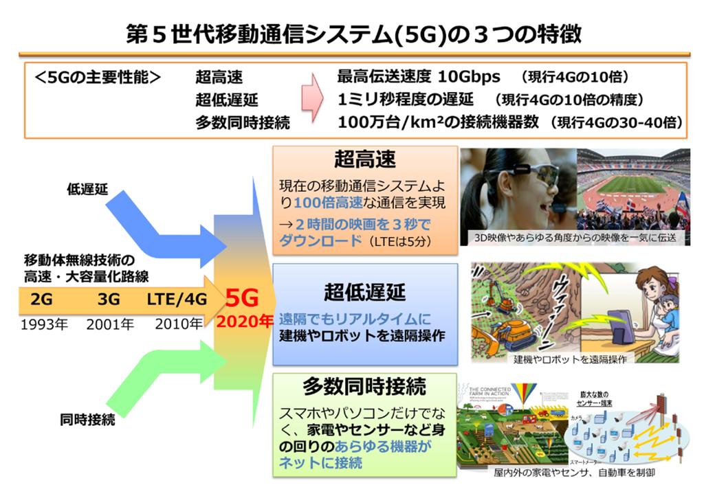 f:id:nittakeshi:20181120070345p:plain