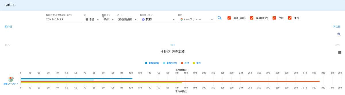 f:id:nittakohei7:20210224221327p:plain