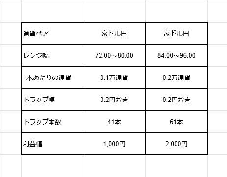 f:id:nityoume:20190228155007p:plain