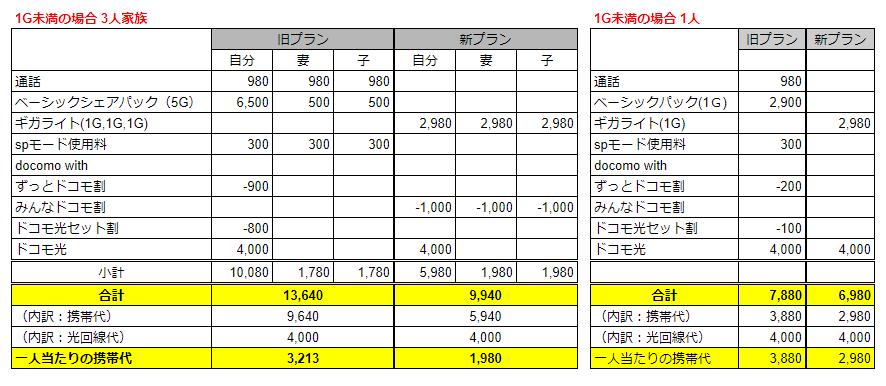 f:id:nityoume:20190509224928p:plain