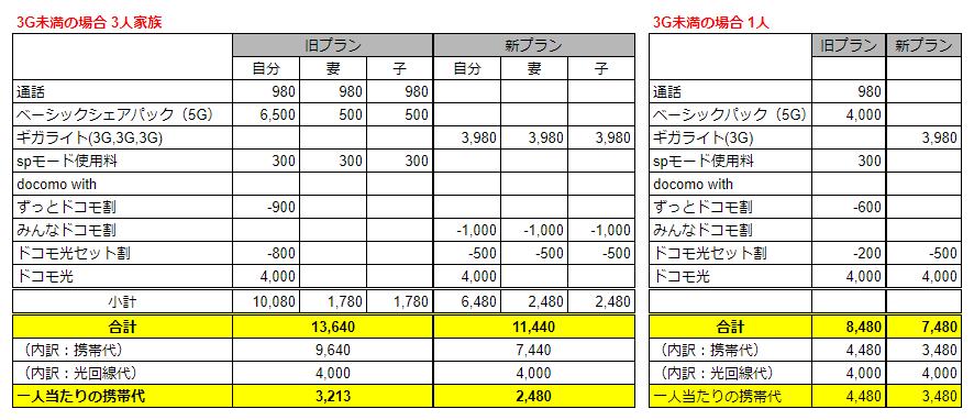 f:id:nityoume:20190509224947p:plain