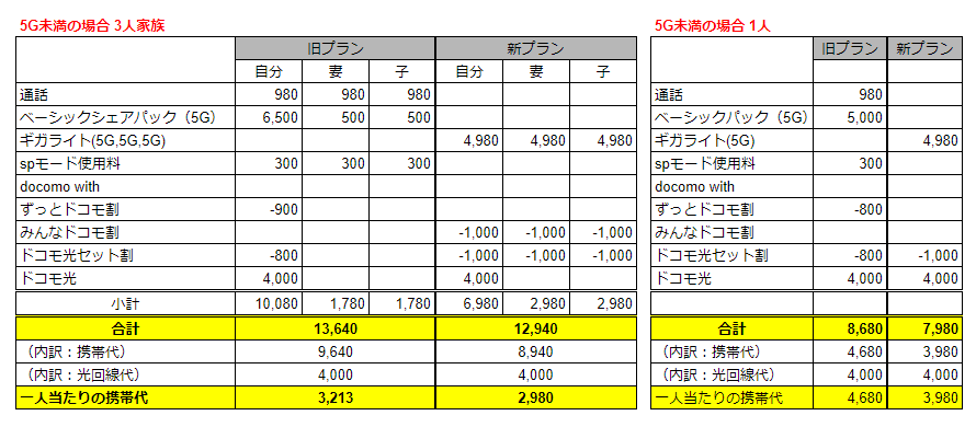 f:id:nityoume:20190509225010p:plain