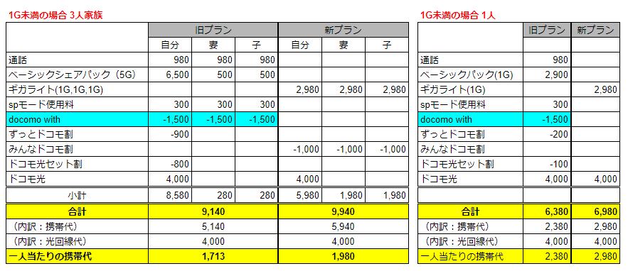 f:id:nityoume:20190509225037p:plain
