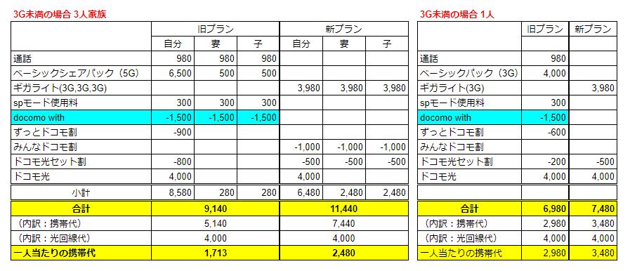 f:id:nityoume:20190509225052p:plain