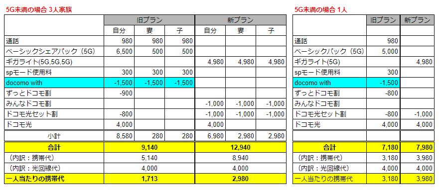 f:id:nityoume:20190509225115p:plain