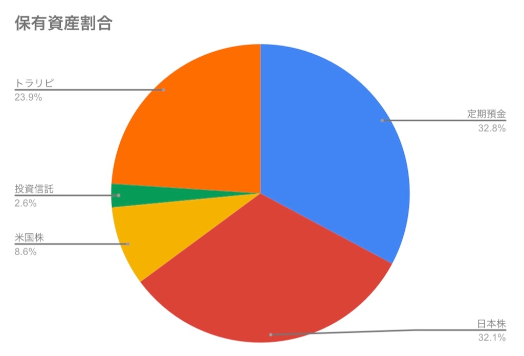 f:id:nityoume:20191101164917j:image
