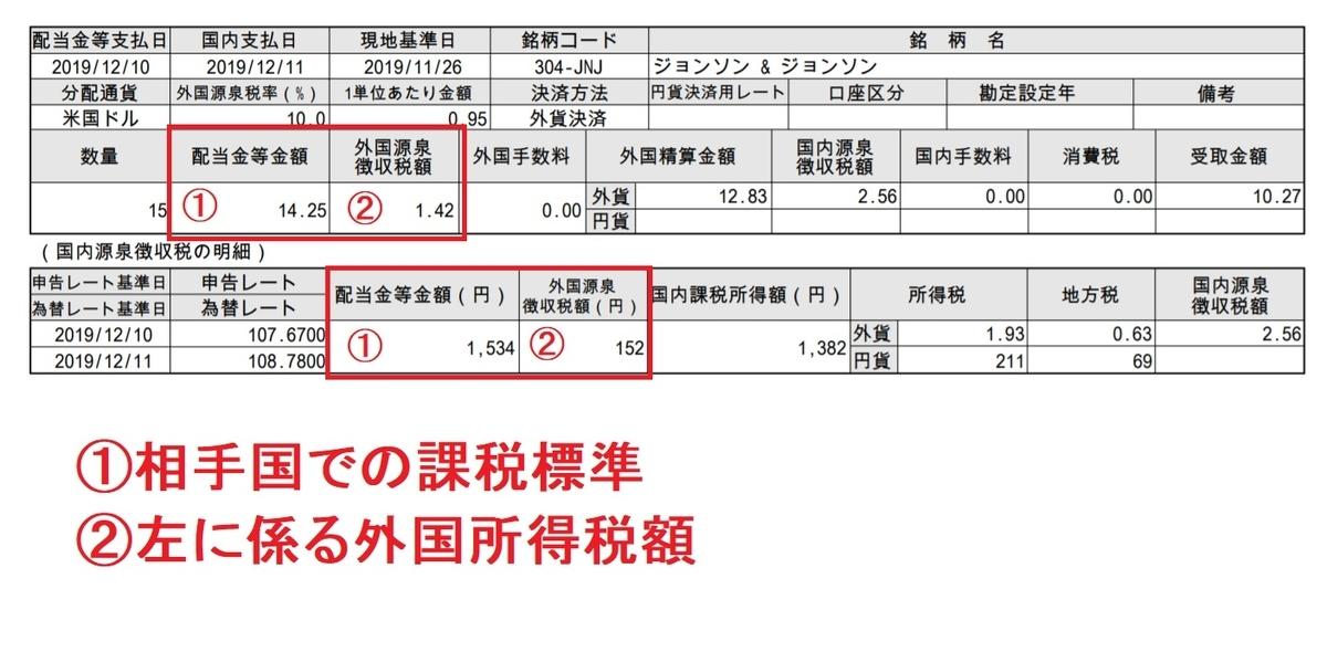 f:id:nityoume:20200204163240j:plain