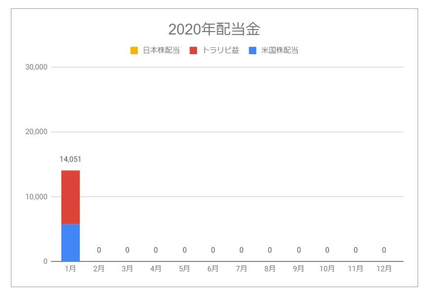 f:id:nityoume:20200208233655j:plain