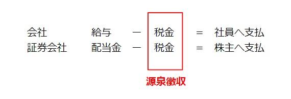 f:id:nityoume:20200216150745j:plain