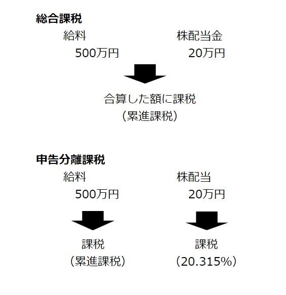 f:id:nityoume:20200216151820j:plain