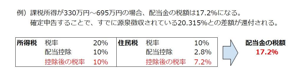 f:id:nityoume:20200216152956j:plain