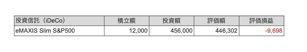 f:id:nityoume:20200501080420j:image