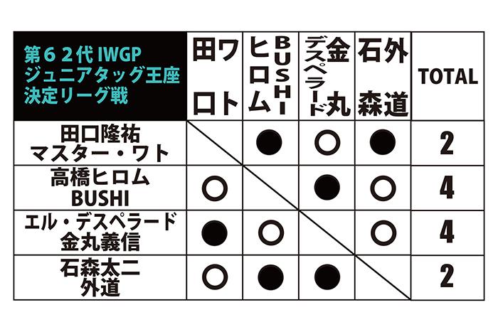 f:id:niwapuro:20200910114001j:plain