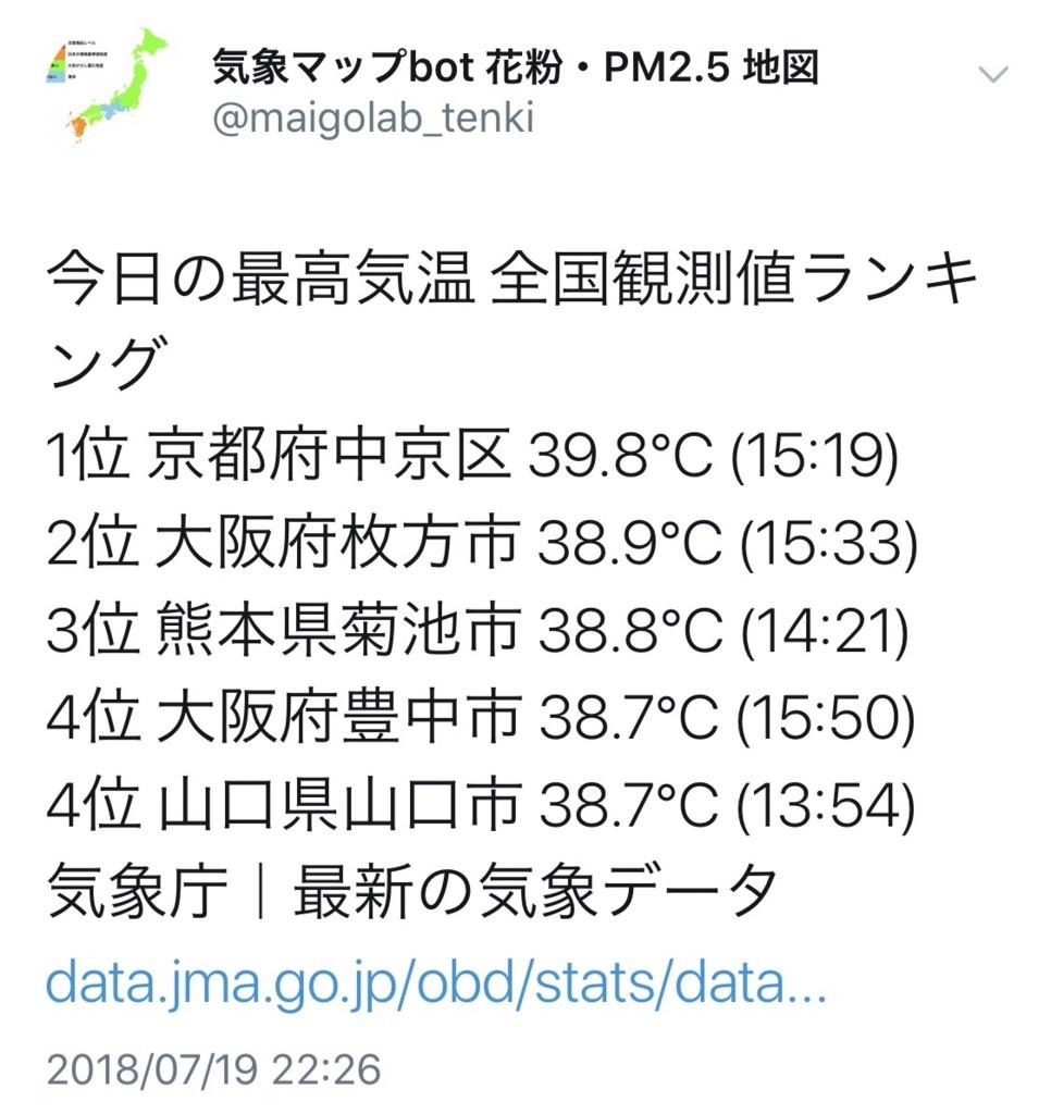 f:id:niwasawa:20180719222759j:plain