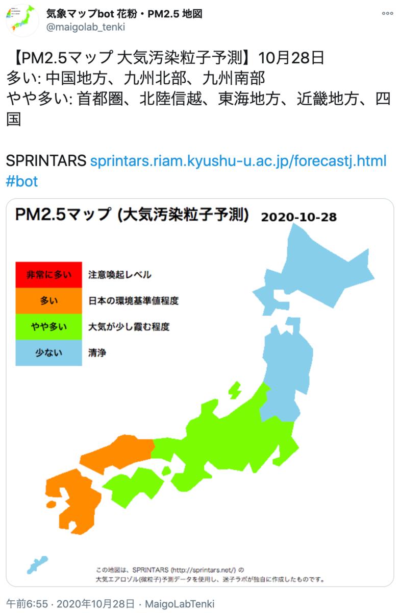 f:id:niwasawa:20201028071001p:plain:w300