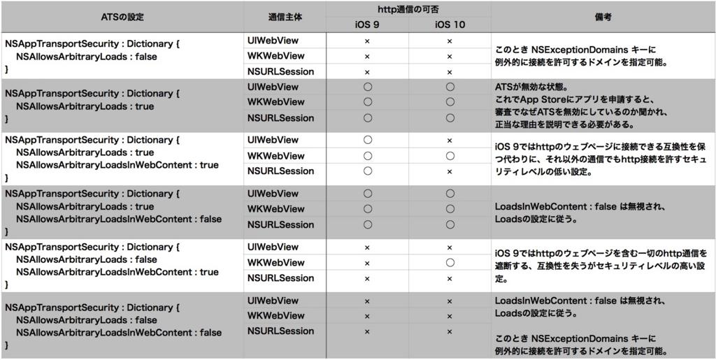 f:id:niwatako:20160616114803j:plain