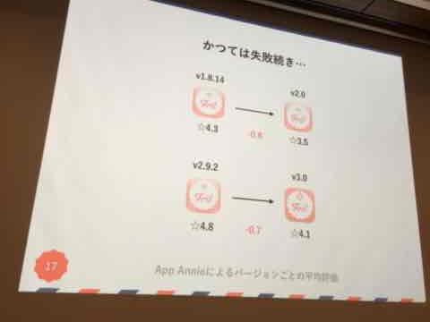 f:id:niwatako:20160819174320j:plain