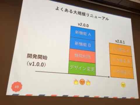 f:id:niwatako:20160819175043j:plain