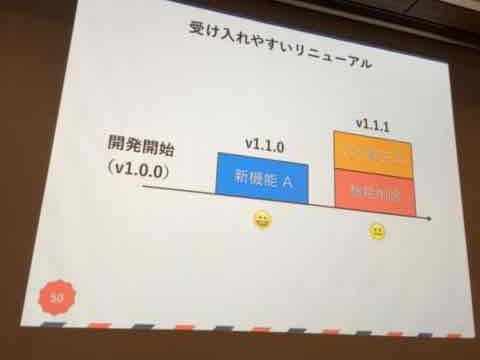 f:id:niwatako:20160819175116j:plain