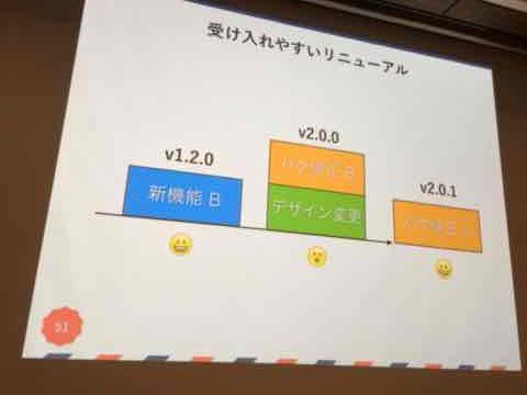 f:id:niwatako:20160819175156j:plain