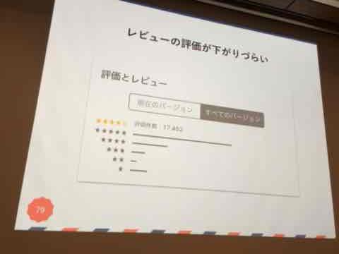 f:id:niwatako:20160819175856j:plain