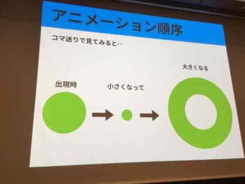 f:id:niwatako:20160819182702j:plain