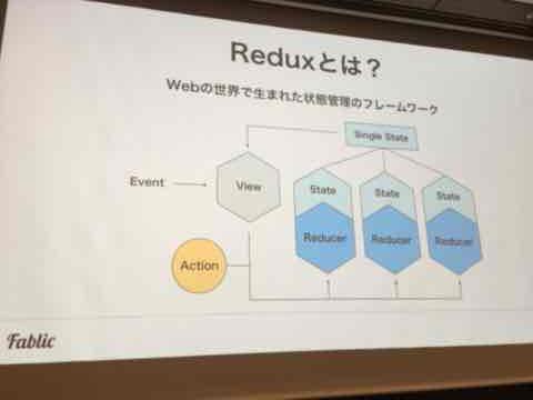 f:id:niwatako:20160819190121j:plain