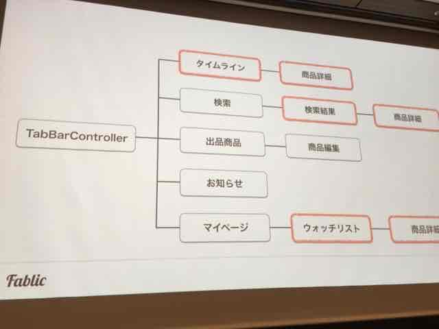 f:id:niwatako:20160819190803j:plain