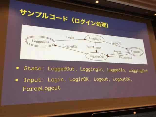 f:id:niwatako:20160820132028j:plain