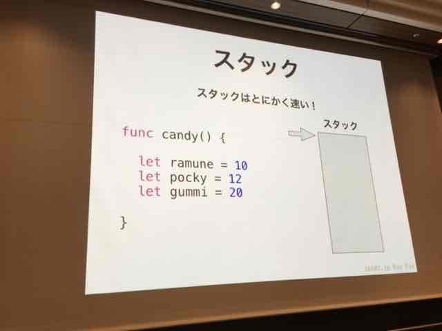 f:id:niwatako:20160820135811j:plain