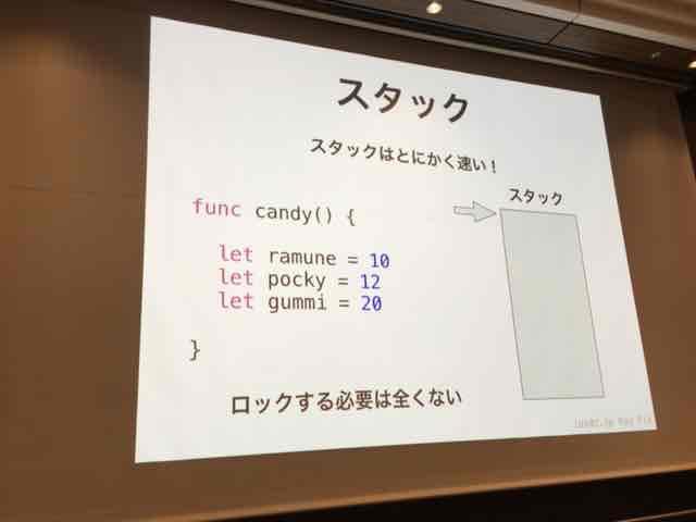 f:id:niwatako:20160820135825j:plain