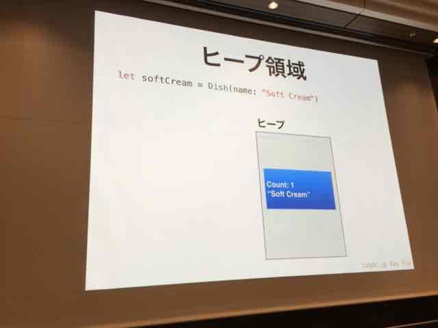 f:id:niwatako:20160820135911j:plain