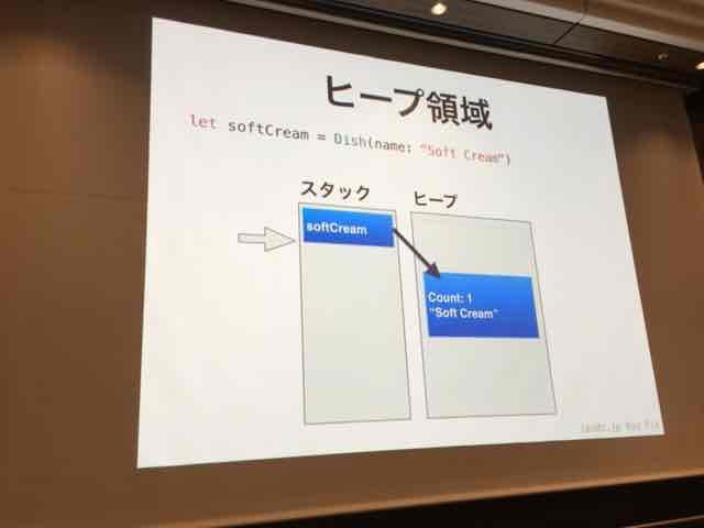f:id:niwatako:20160820135934j:plain
