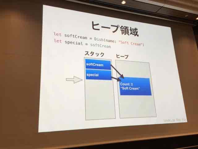 f:id:niwatako:20160820135955j:plain