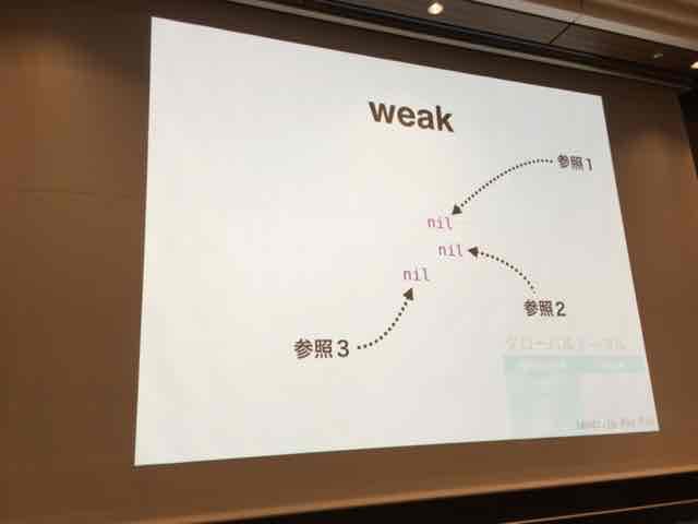 f:id:niwatako:20160820140327j:plain