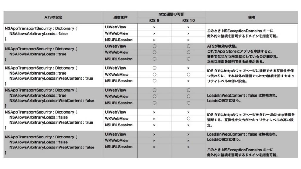 f:id:niwatako:20160821210801j:plain