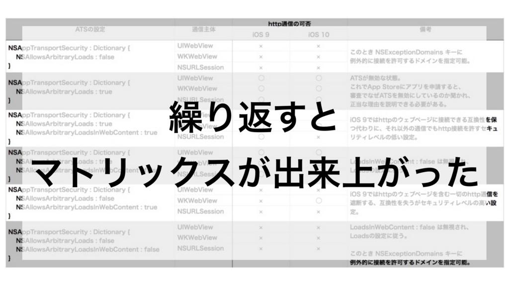 f:id:niwatako:20160821211718j:plain