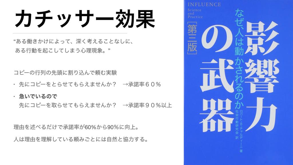 f:id:niwatako:20160821211833j:plain
