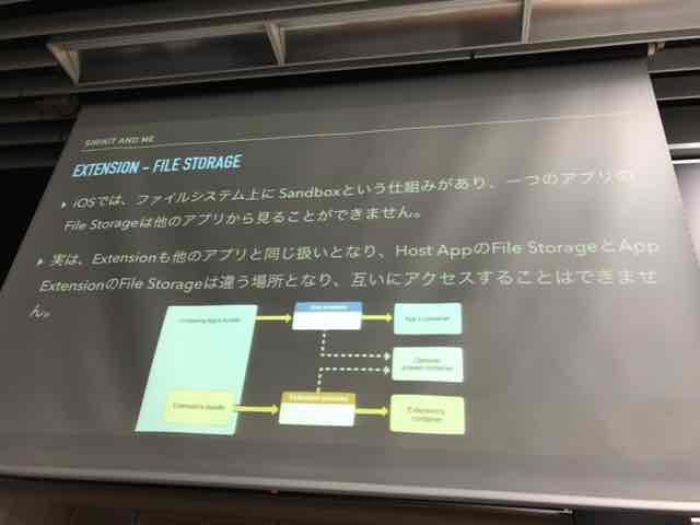 f:id:niwatako:20170915174953j:plain