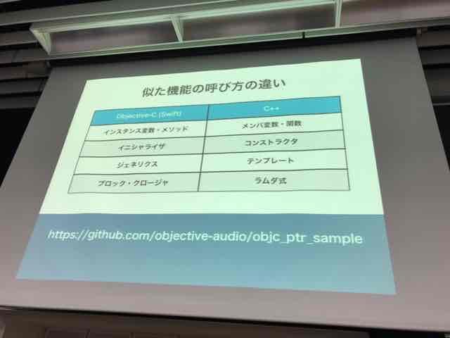 f:id:niwatako:20170915180344j:plain