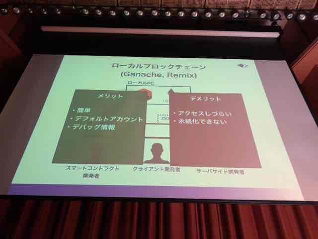 f:id:niwatako:20181110165518j:plain