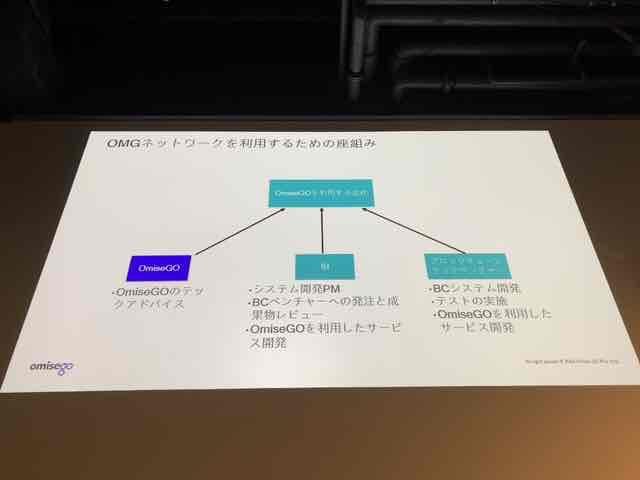 f:id:niwatako:20181120165230j:plain
