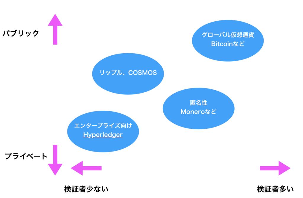 f:id:niwatako:20181124152944p:plain
