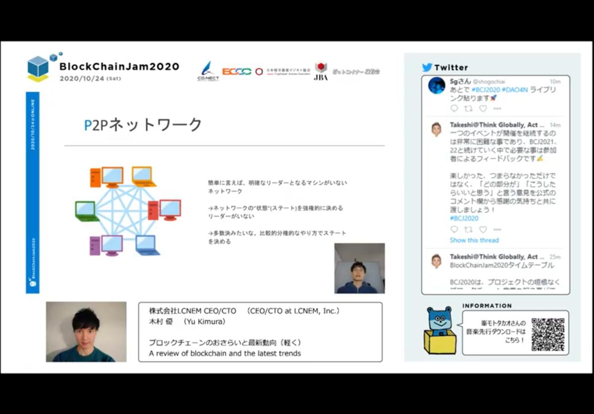 f:id:niwatako:20201024112347p:plain