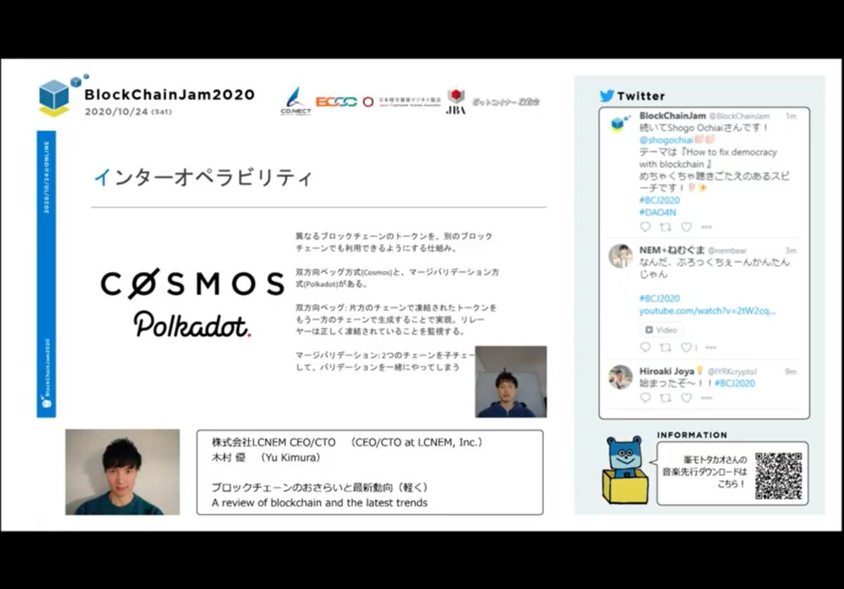 f:id:niwatako:20201024113216p:plain